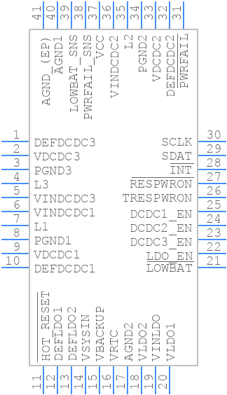 TPS65023RSBT - Texas Instruments - PCB symbol
